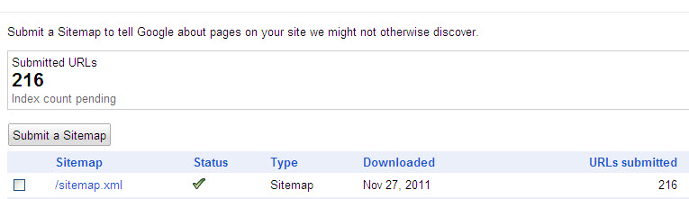 Google indexing sitemap on Webmaster Tools