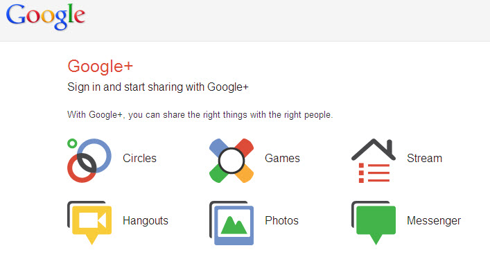 Google Plus Functions